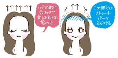 arche_14_3