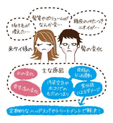 arche_03_img