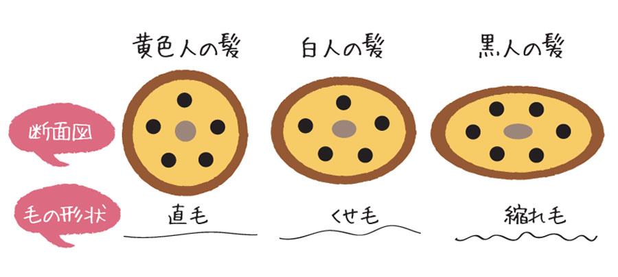 uru_blog1